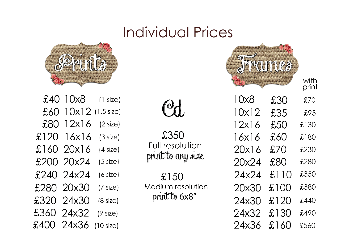 Individual Prices